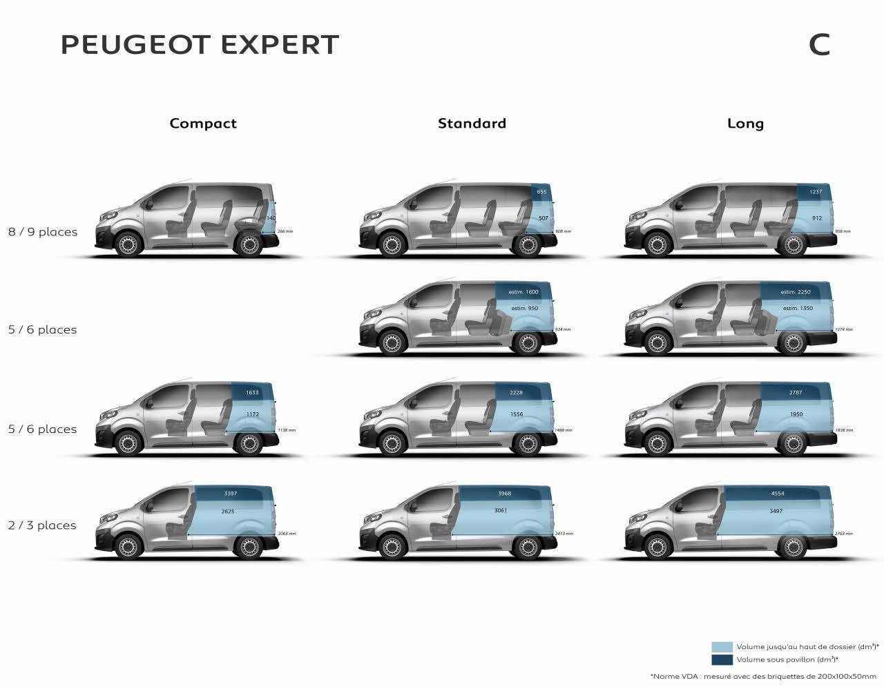 Nový PEUGEOT EXPERT