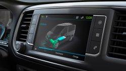 Nový Peugeot e-EXPERT Hydrogen